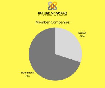 Member Companies (1)