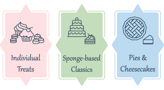 categories Bake to Basics